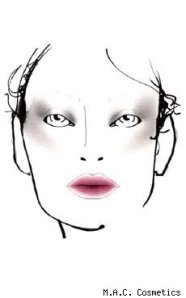 The M.A.C face chart for the Nicole Farhi show